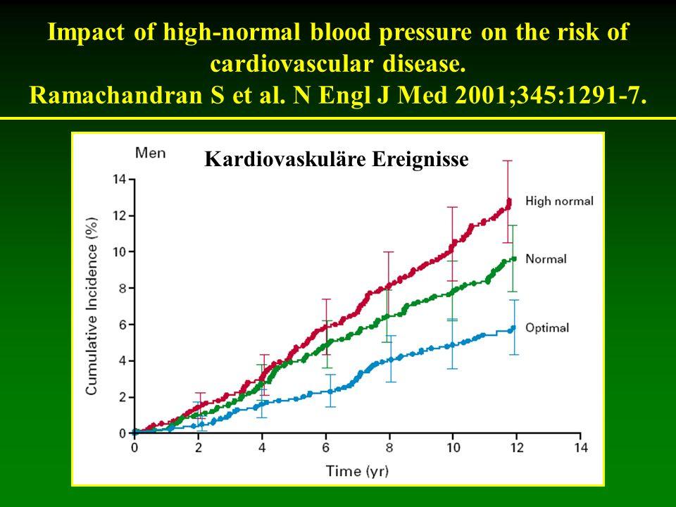 Ramachandran S et al. N Engl J Med 2001;345:1291-7.