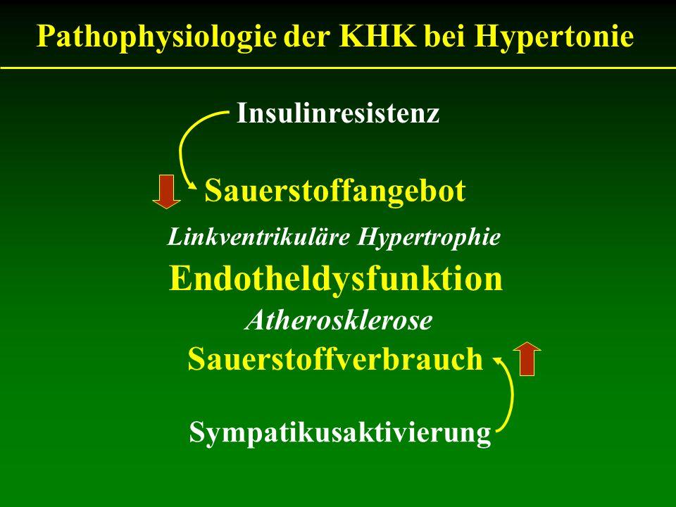 Pathophysiologie der KHK bei Hypertonie