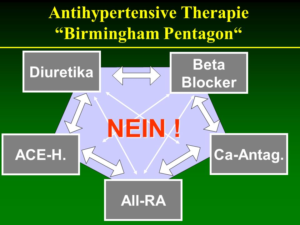 Antihypertensive Therapie Birmingham Pentagon