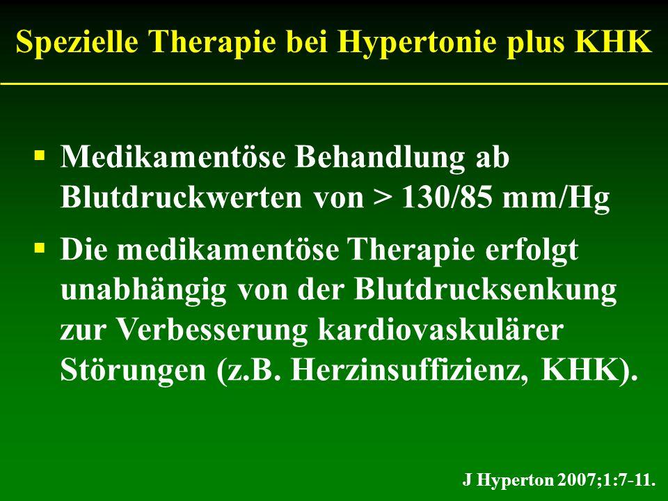 Spezielle Therapie bei Hypertonie plus KHK