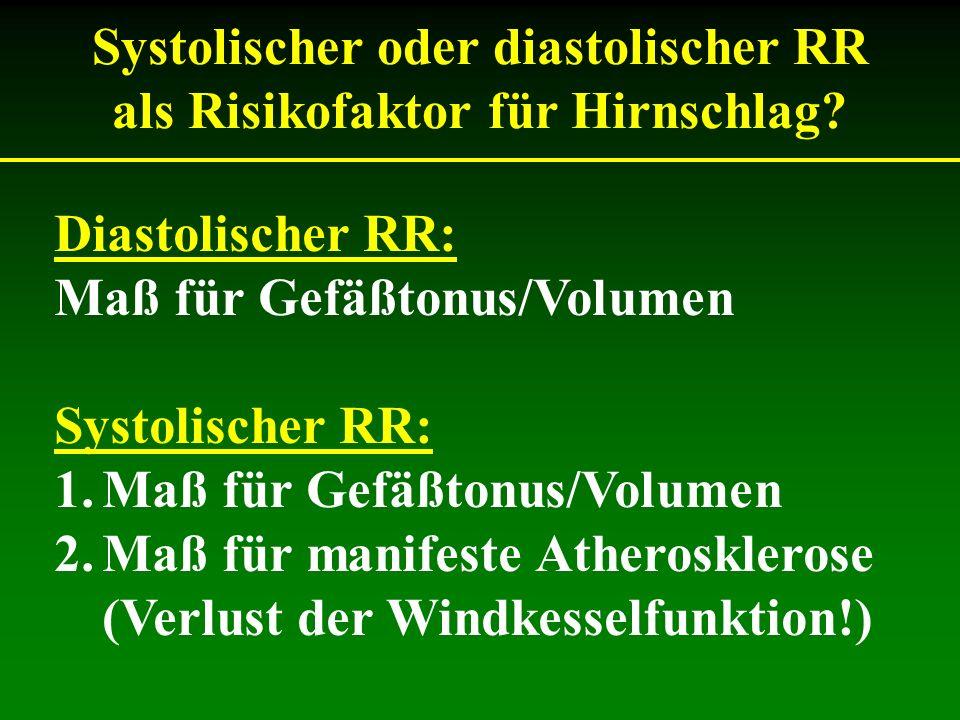 Systolischer oder diastolischer RR als Risikofaktor für Hirnschlag
