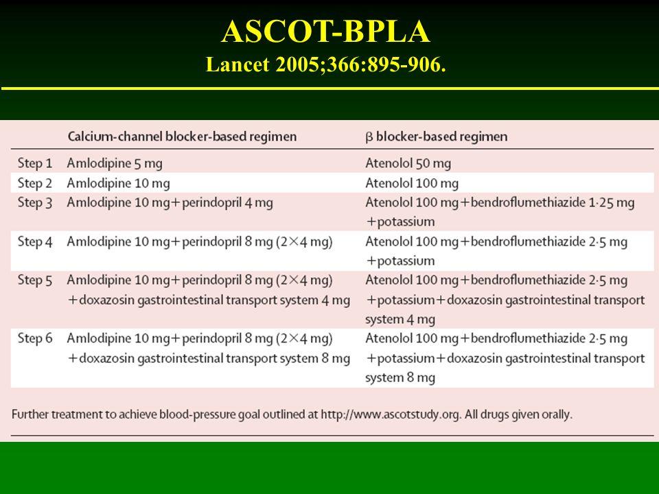 ASCOT-BPLA Lancet 2005;366:895-906.