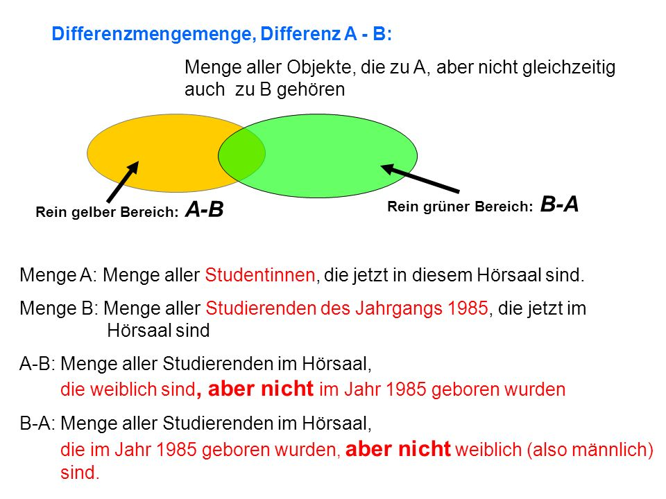 Differenzmengemenge, Differenz A - B: