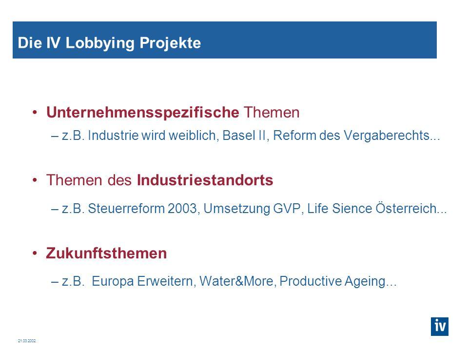 Die IV Lobbying Projekte