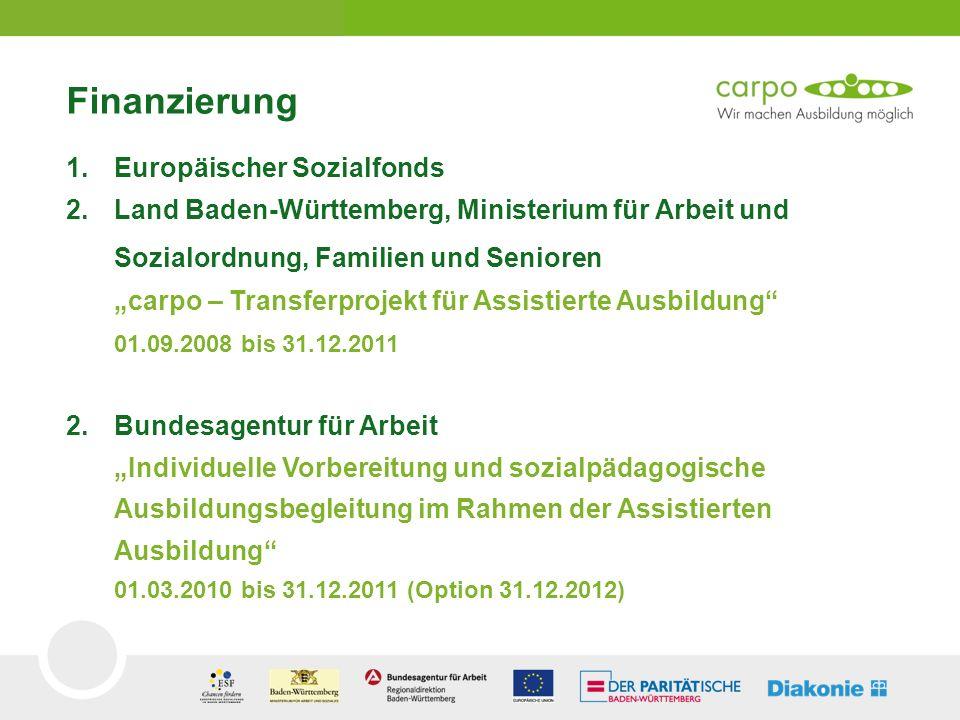 Finanzierung Europäischer Sozialfonds