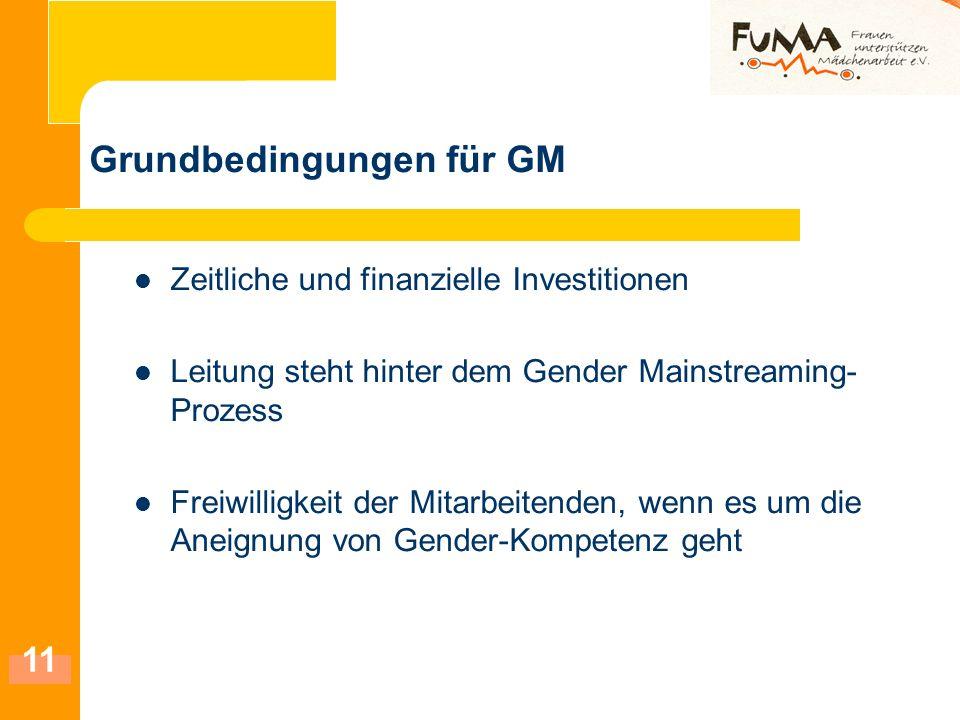 Grundbedingungen für GM