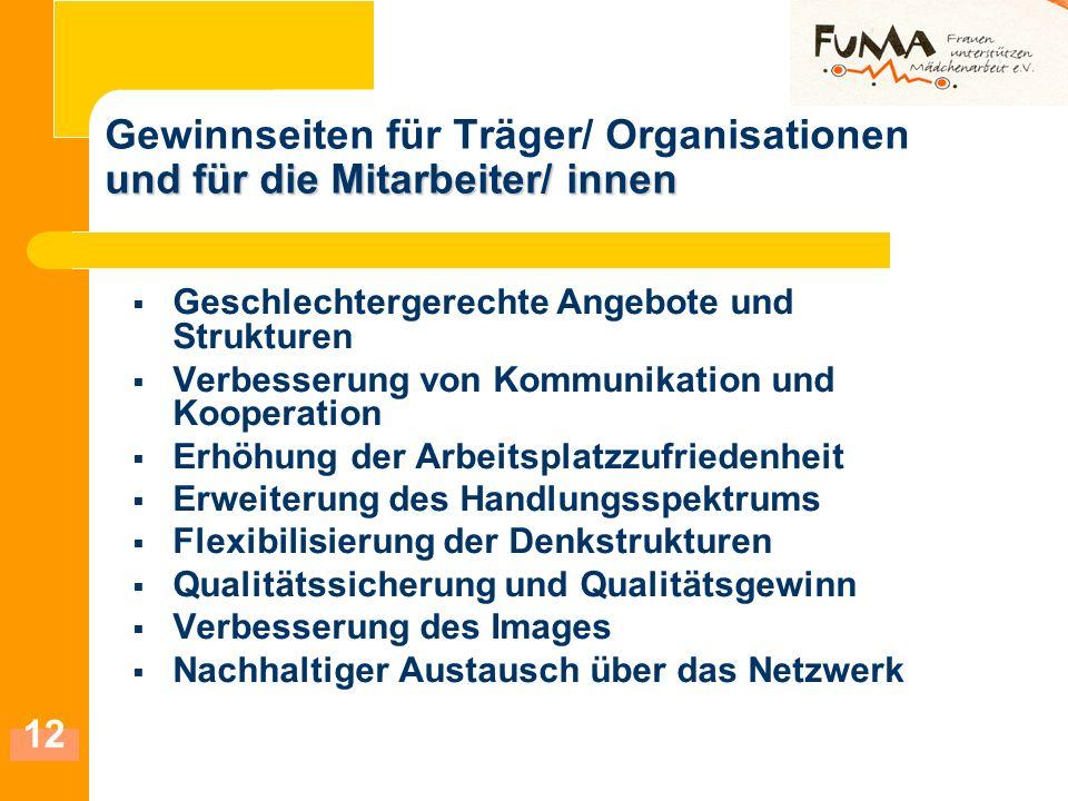 Gewinnseiten für Träger/ Organisationen und für die Mitarbeiter/ innen