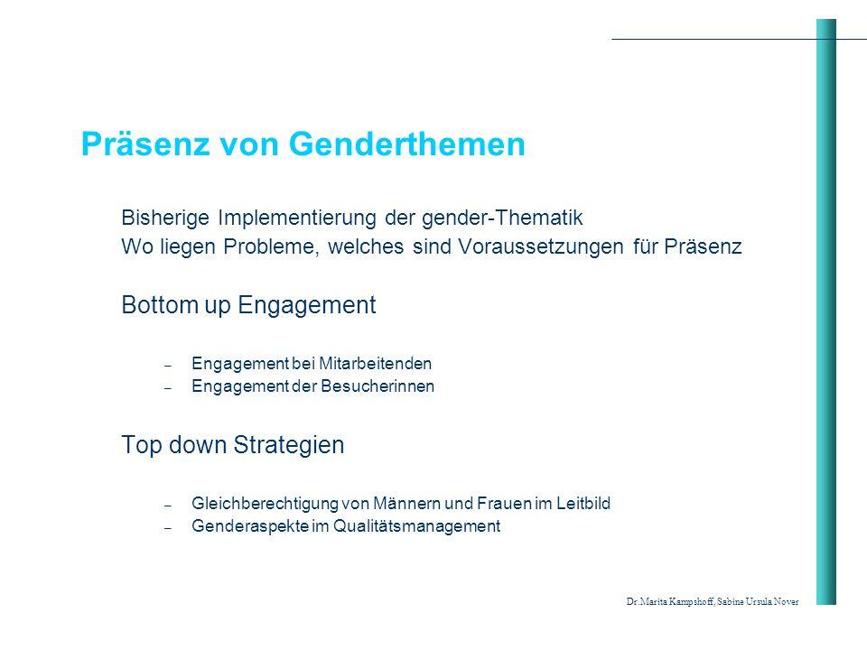 Präsenz von Genderthemen