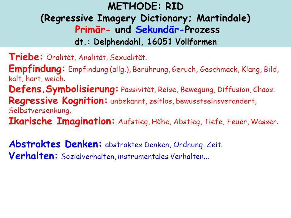 METHODE: RID (Regressive Imagery Dictionary; Martindale) Primär- und Sekundär-Prozess dt.: Delphendahl, 16051 Vollformen