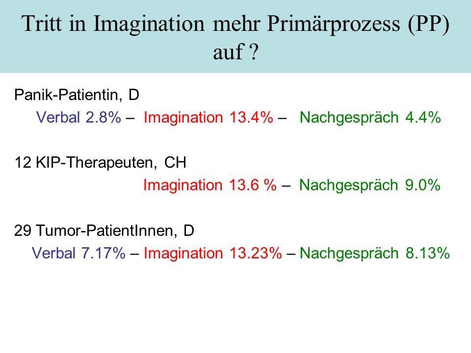 Tritt in Imagination mehr Primärprozess (PP) auf