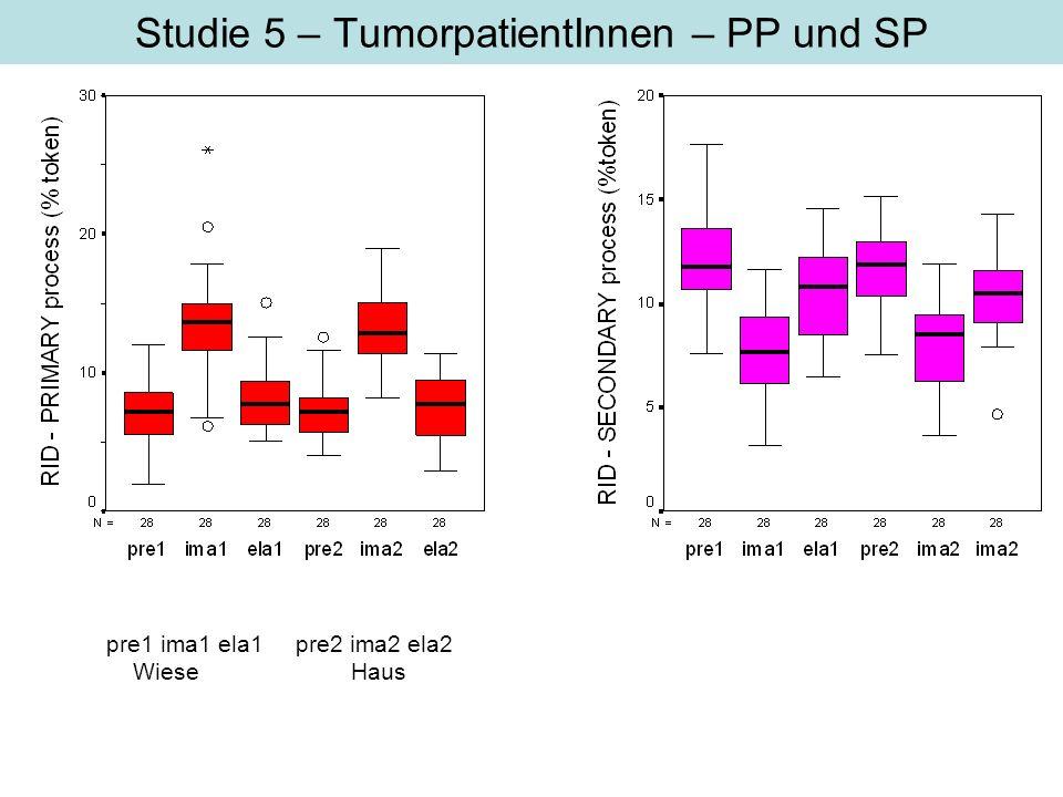 Studie 5 – TumorpatientInnen – PP und SP