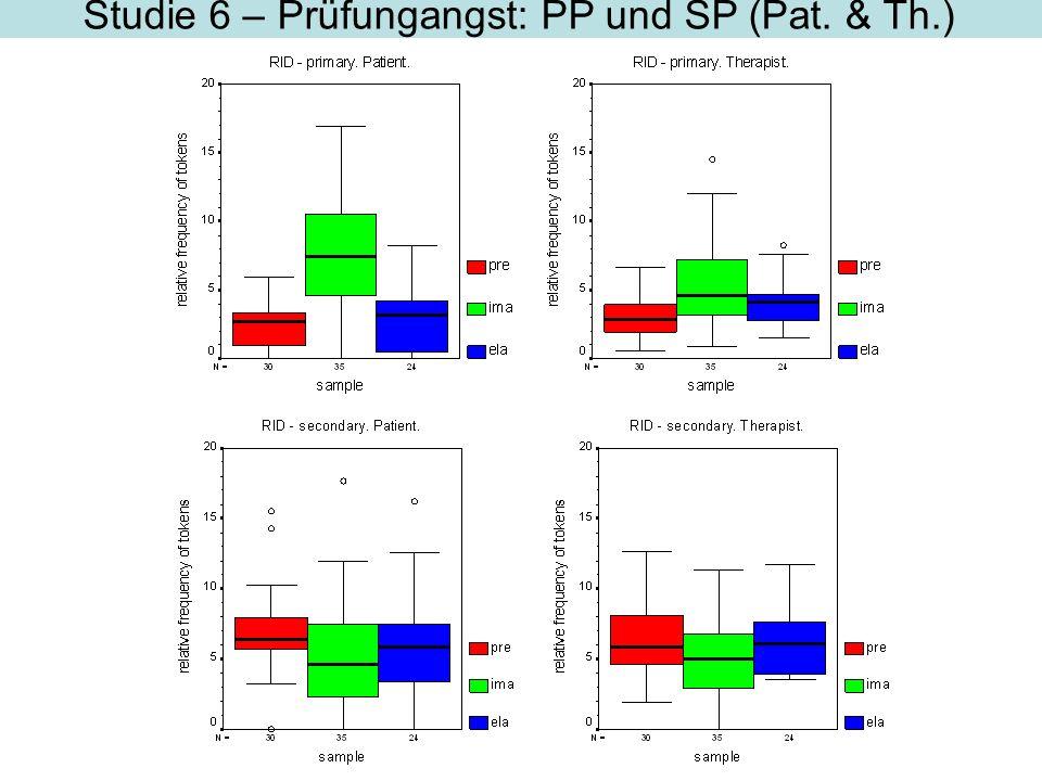 Studie 6 – Prüfungangst: PP und SP (Pat. & Th.)