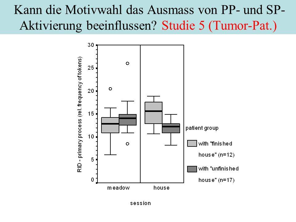 Kann die Motivwahl das Ausmass von PP- und SP- Aktivierung beeinflussen Studie 5 (Tumor-Pat.)