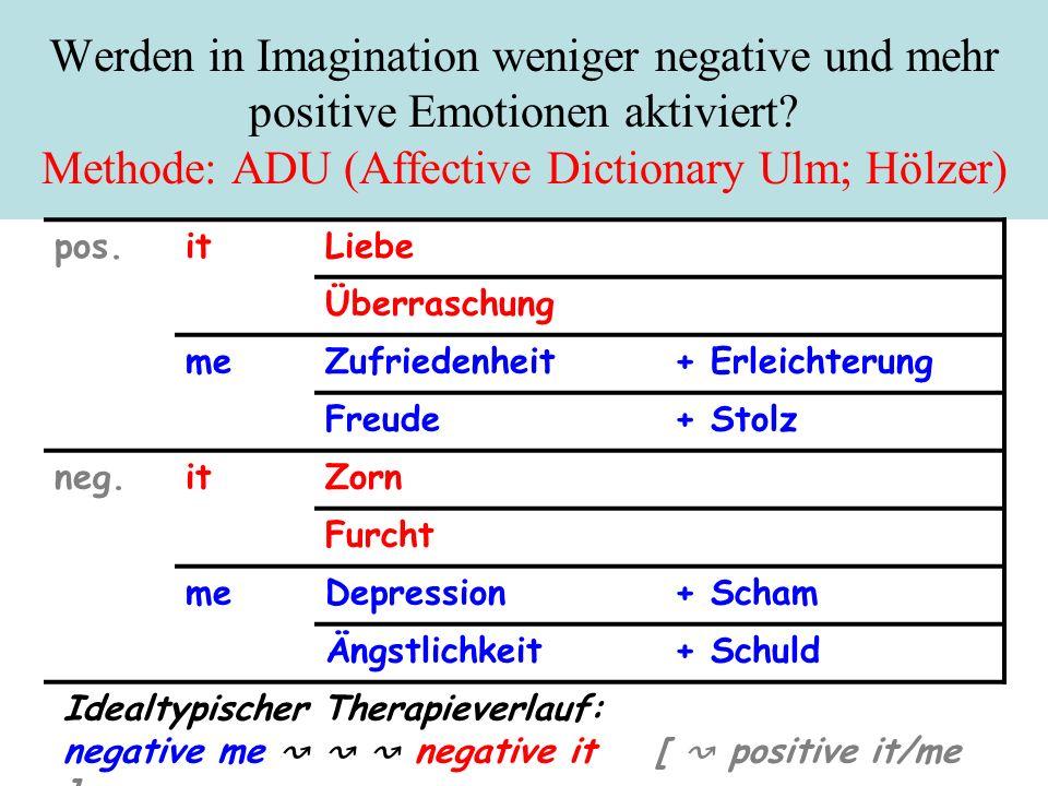Werden in Imagination weniger negative und mehr positive Emotionen aktiviert Methode: ADU (Affective Dictionary Ulm; Hölzer)