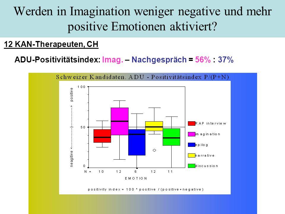 Werden in Imagination weniger negative und mehr positive Emotionen aktiviert