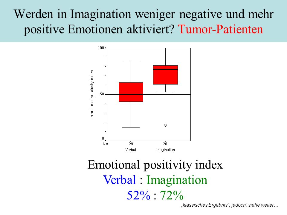 Emotional positivity index