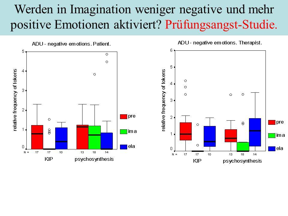 Werden in Imagination weniger negative und mehr positive Emotionen aktiviert Prüfungsangst-Studie.