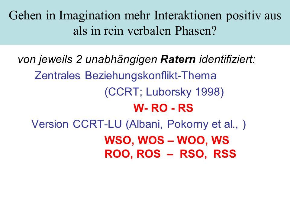 Gehen in Imagination mehr Interaktionen positiv aus als in rein verbalen Phasen
