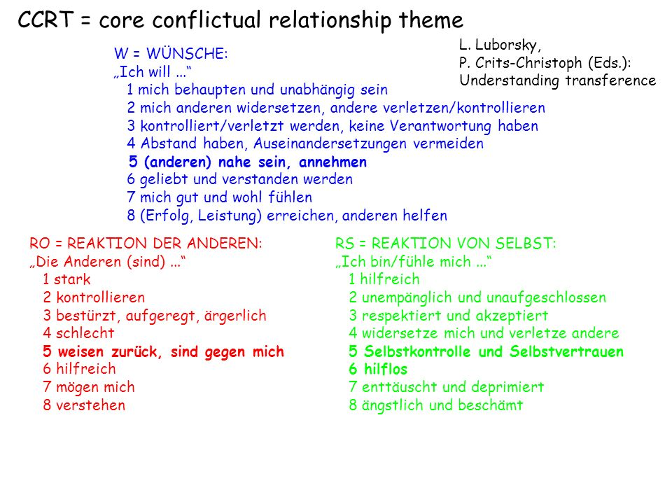 CCRT = core conflictual relationship theme