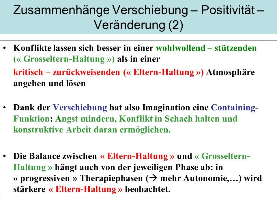Zusammenhänge Verschiebung – Positivität – Veränderung (2)