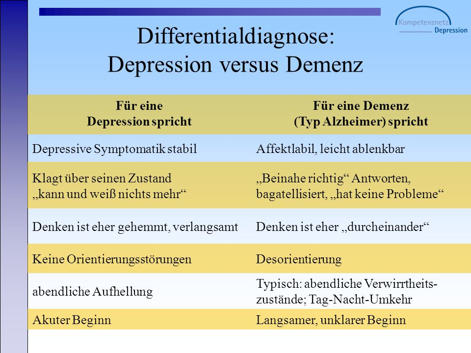 Differentialdiagnose: Depression versus Demenz