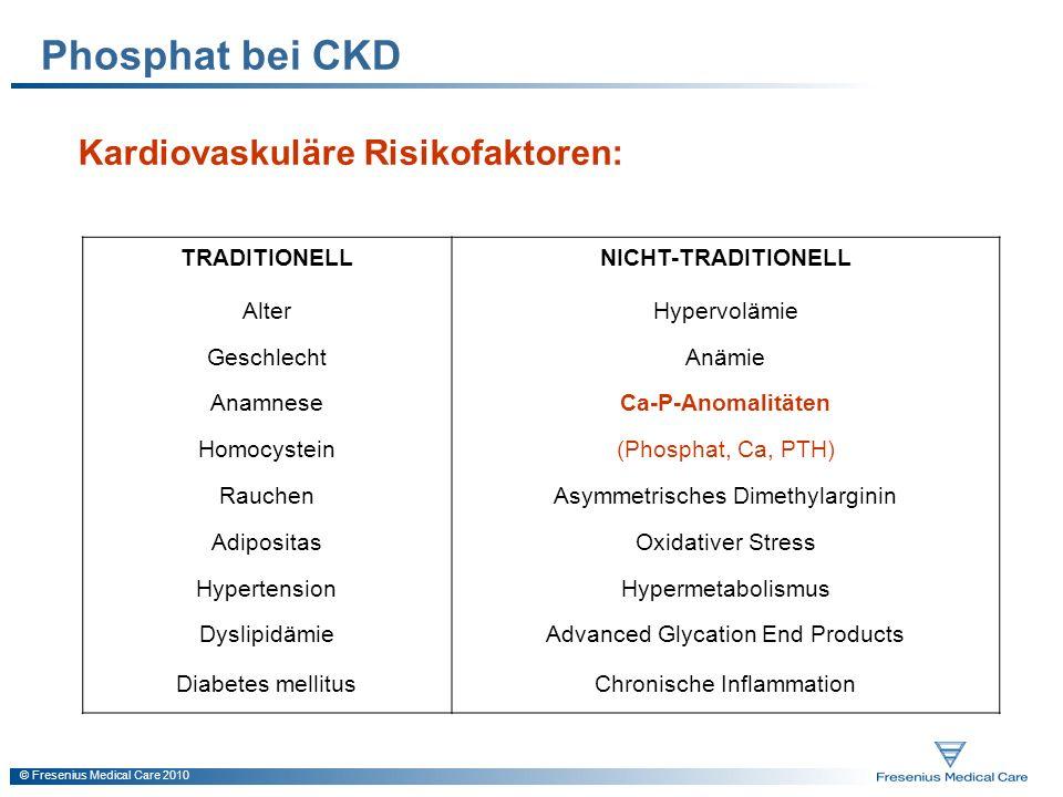 Phosphat bei CKD Kardiovaskuläre Risikofaktoren: TRADITIONELL