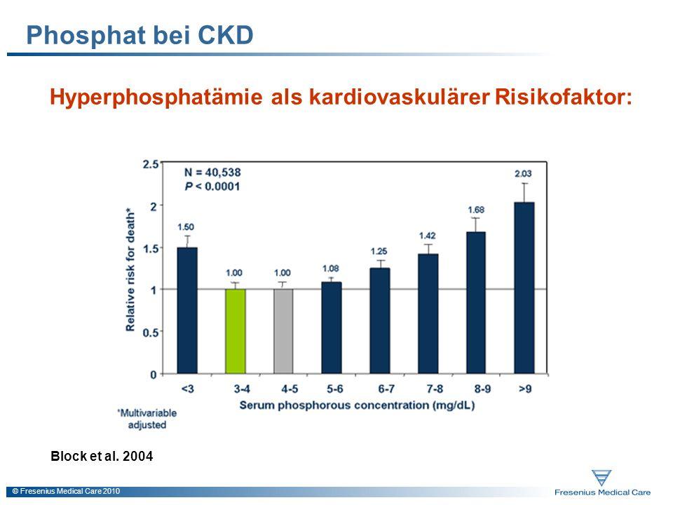 Phosphat bei CKD Hyperphosphatämie als kardiovaskulärer Risikofaktor: