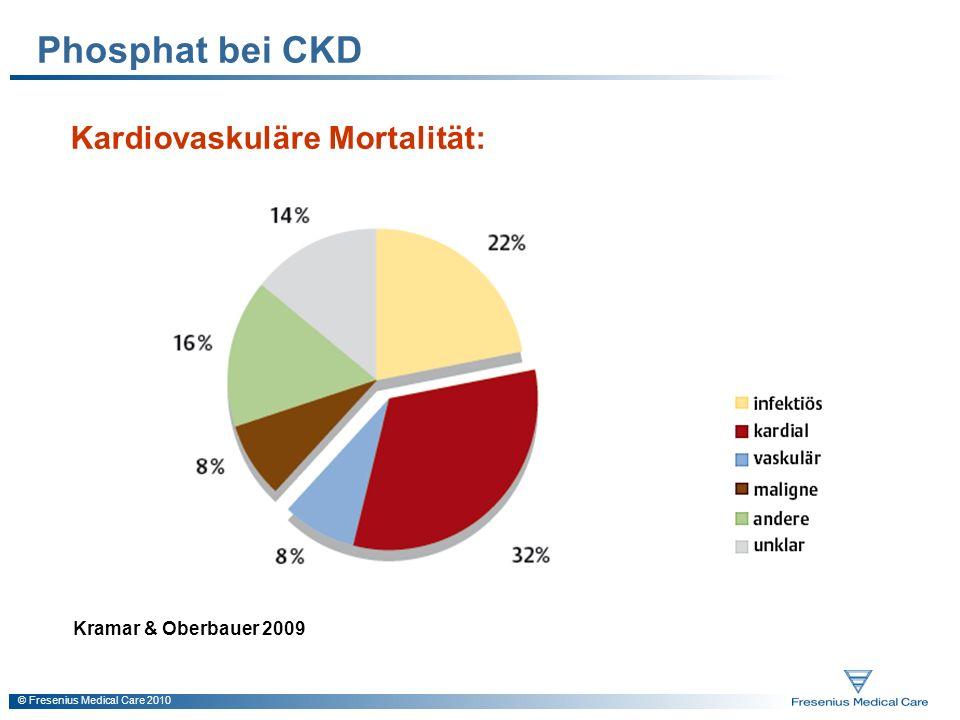 Phosphat bei CKD Kardiovaskuläre Mortalität: Kramar & Oberbauer 2009