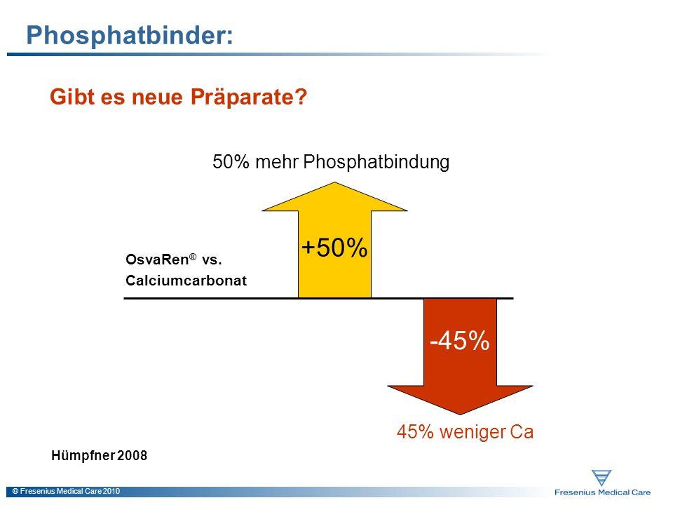 Phosphatbinder: +50% -45% Gibt es neue Präparate