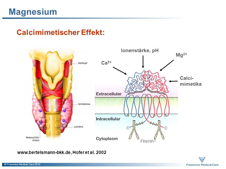 Magnesium Calcimimetischer Effekt: Ionenstärke, pH Mg2+ Ca2+