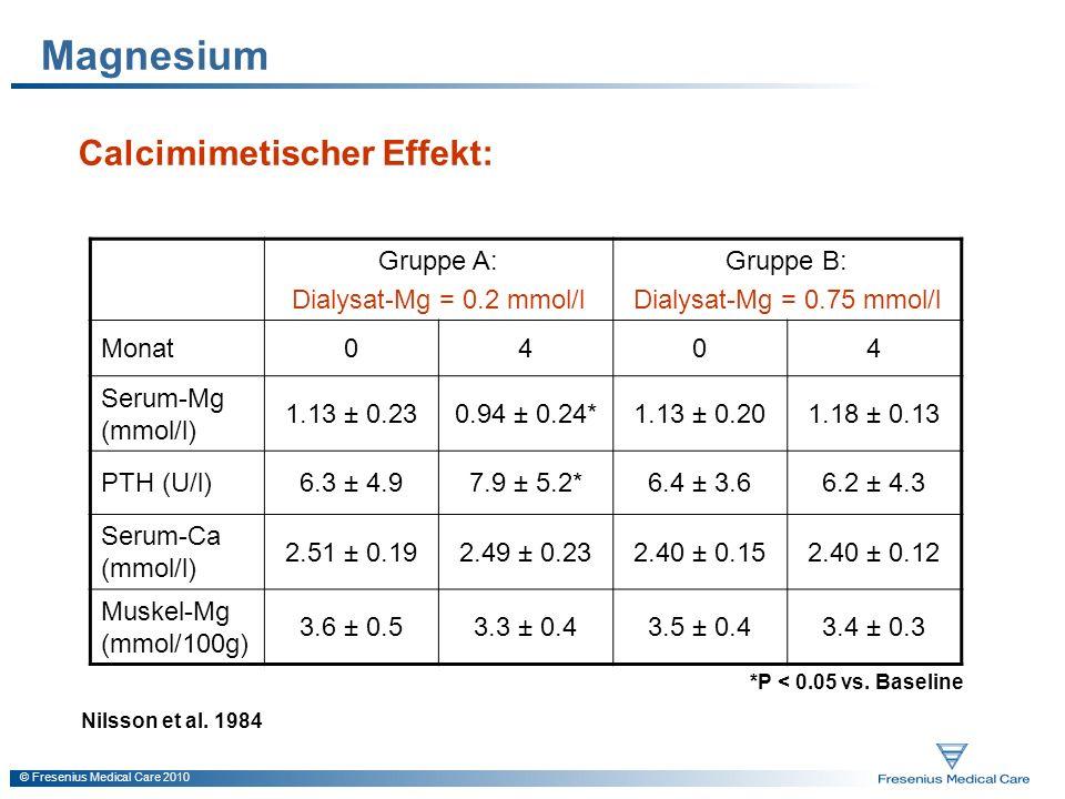 Magnesium Calcimimetischer Effekt: Gruppe A: Dialysat-Mg = 0.2 mmol/l