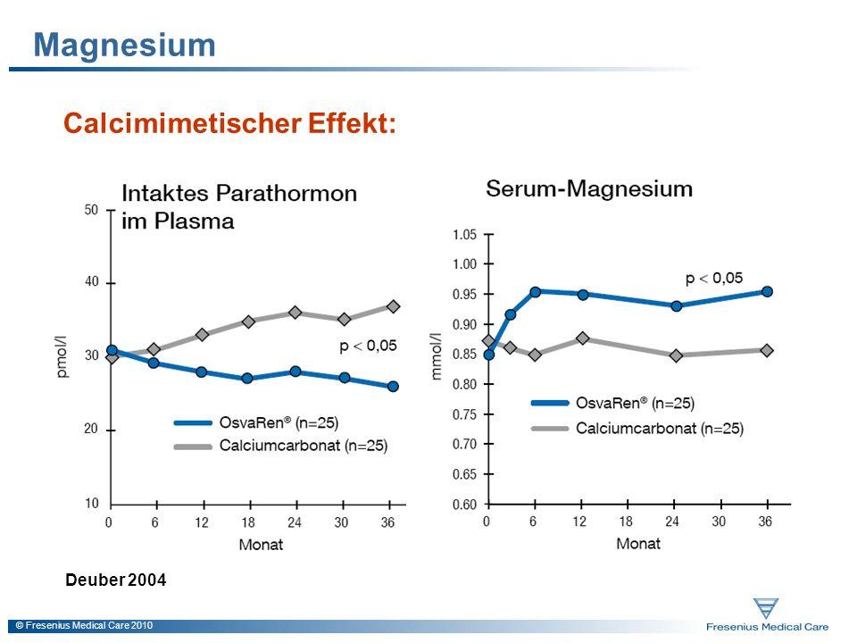 Magnesium Calcimimetischer Effekt: Deuber 2004