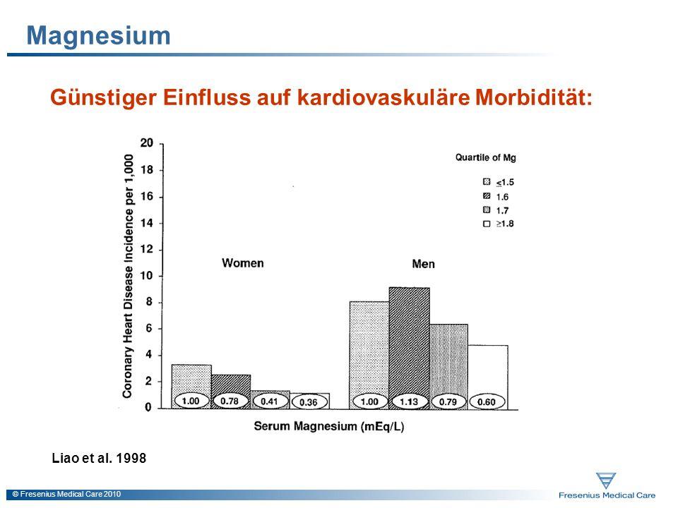 Magnesium Günstiger Einfluss auf kardiovaskuläre Morbidität: