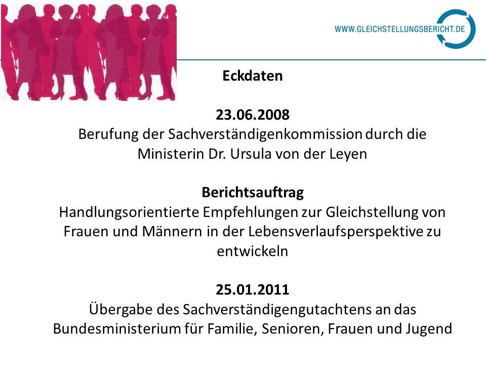 Eckdaten 23.06.2008 Berufung der Sachverständigenkommission durch die Ministerin Dr.
