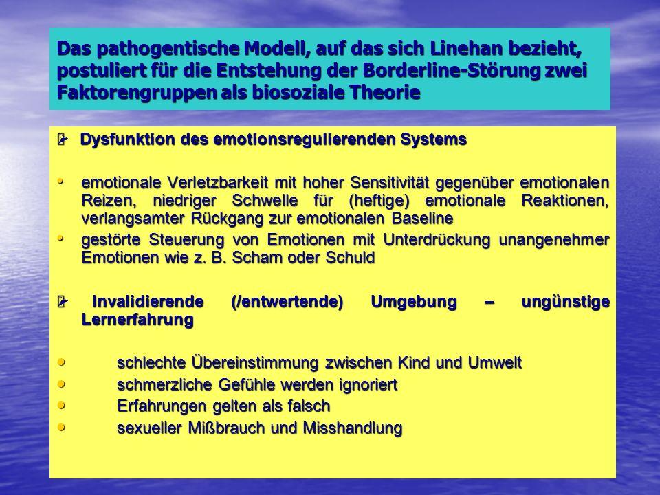 Das pathogentische Modell, auf das sich Linehan bezieht, postuliert für die Entstehung der Borderline-Störung zwei Faktorengruppen als biosoziale Theorie