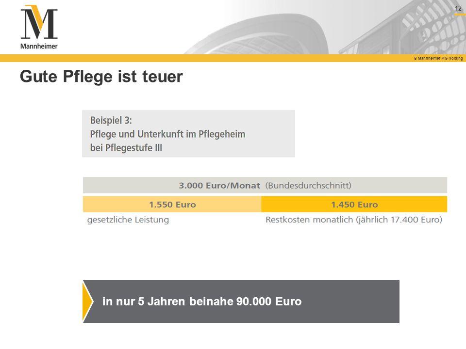 Gute Pflege ist teuer in nur 5 Jahren beinahe 90.000 Euro