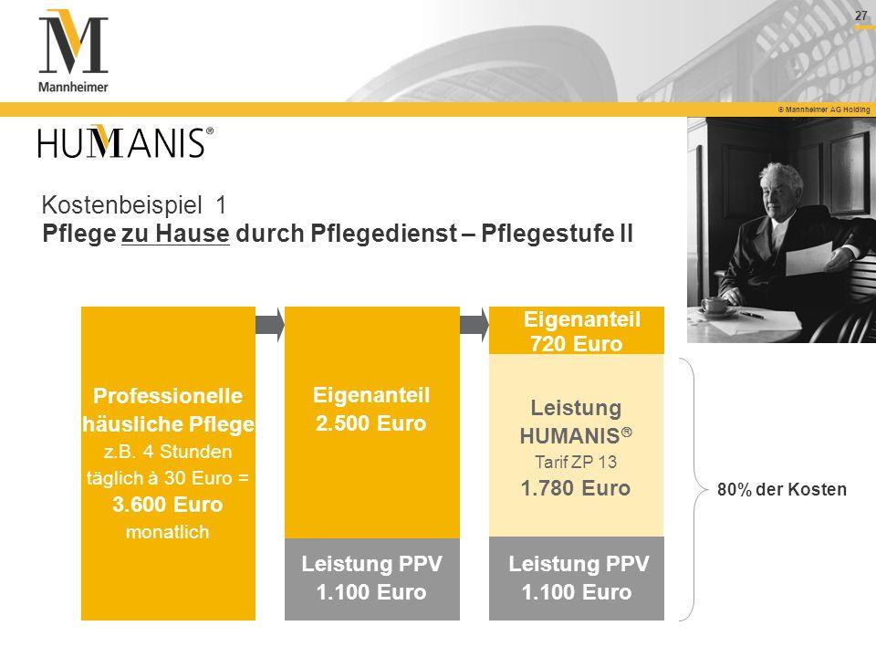 Professionelle häusliche Pflege z.B. 4 Stunden täglich à 30 Euro =