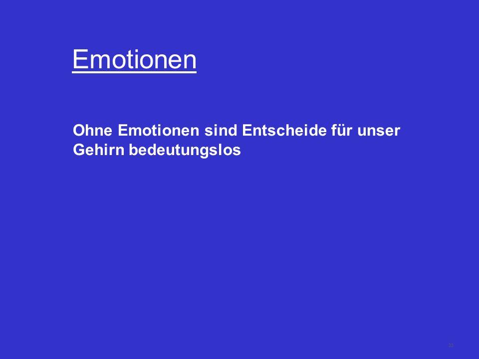 Emotionen Ohne Emotionen sind Entscheide für unser