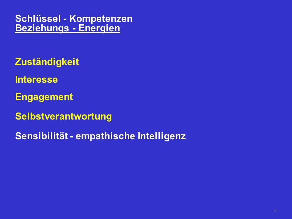 Schlüssel - Kompetenzen Beziehungs - Energien