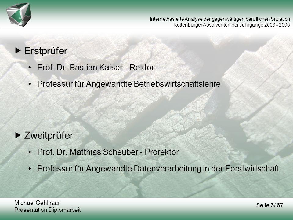 Erstprüfer Zweitprüfer Prof. Dr. Bastian Kaiser - Rektor