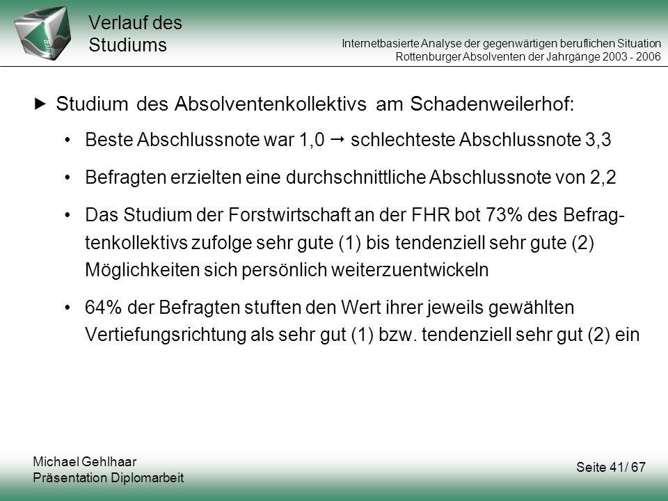 Studium des Absolventenkollektivs am Schadenweilerhof:
