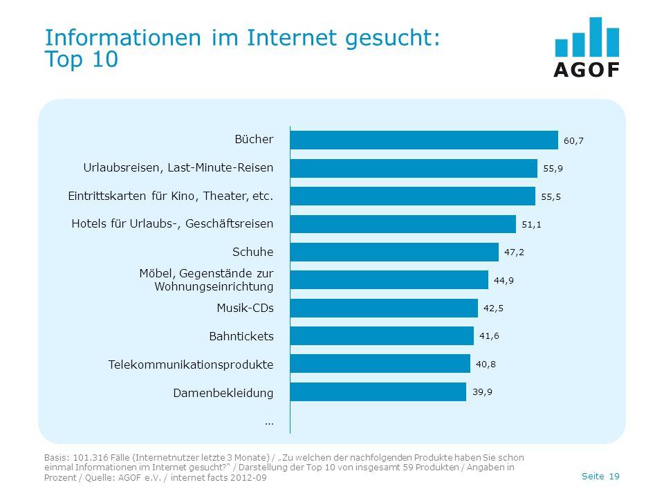 Informationen im Internet gesucht: Top 10