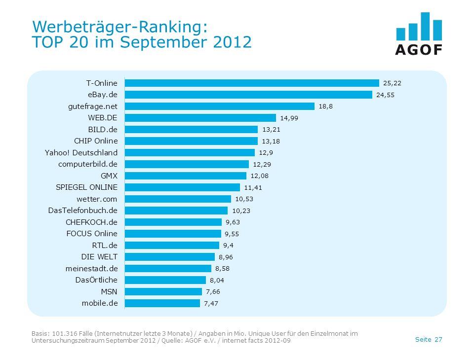 Werbeträger-Ranking: TOP 20 im September 2012