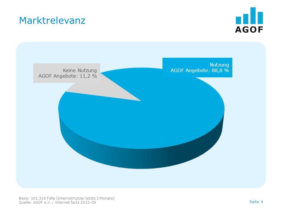 Marktrelevanz Nutzung AGOF Angebote: 88,8 % Keine Nutzung