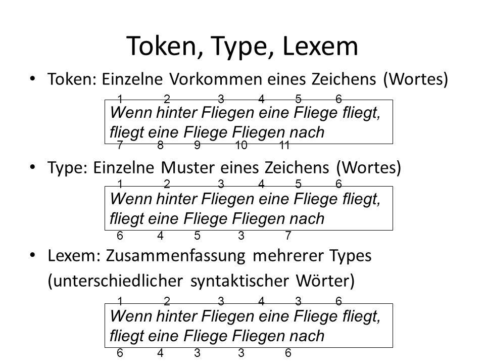 Token, Type, Lexem Token: Einzelne Vorkommen eines Zeichens (Wortes)