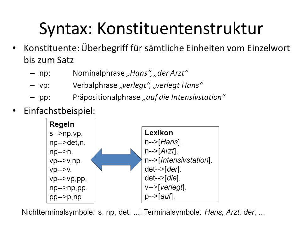 Syntax: Konstituentenstruktur