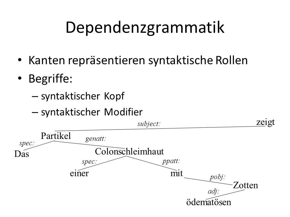 Dependenzgrammatik Kanten repräsentieren syntaktische Rollen Begriffe: