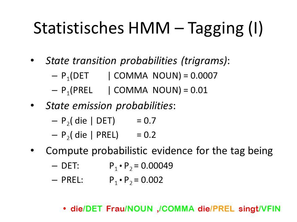 Statistisches HMM – Tagging (I)