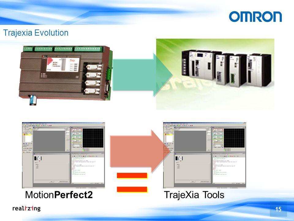 Trajexia Evolution TrajeXia Tools = MotionPerfect2