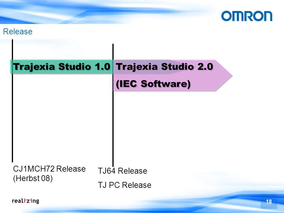 Trajexia Studio 1.0 Trajexia Studio 2.0 (IEC Software) Release